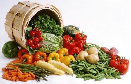 alimente alcaline sau acide
