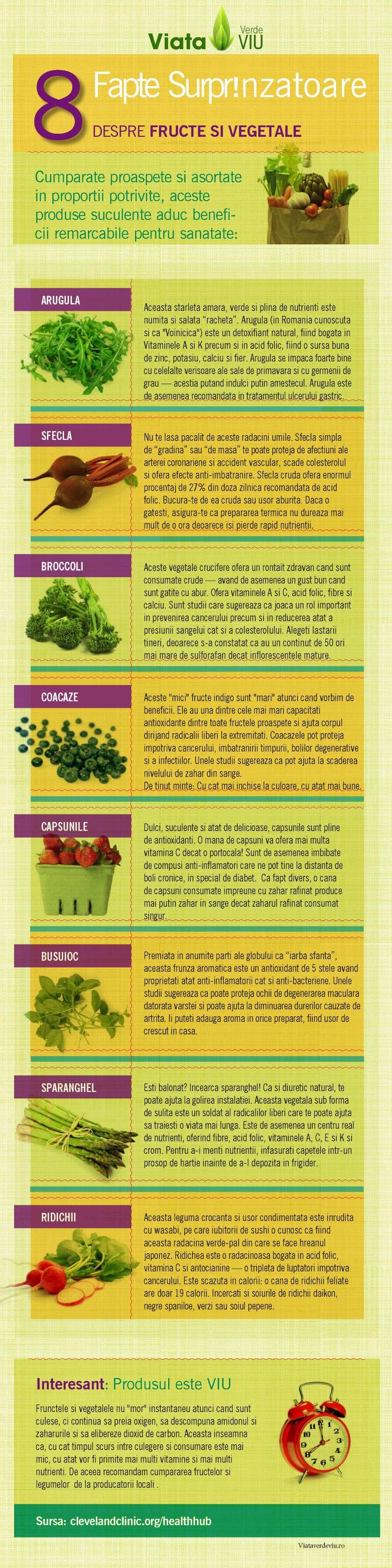 8 fapte surprinzatoare despre fructe si vegetale