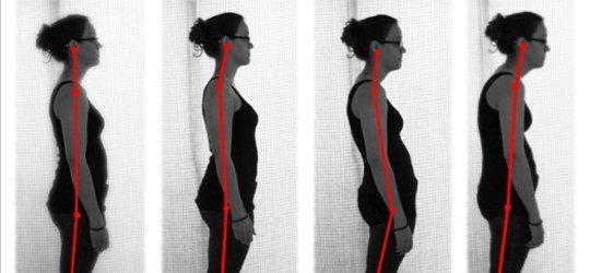 pozitii ale corpului