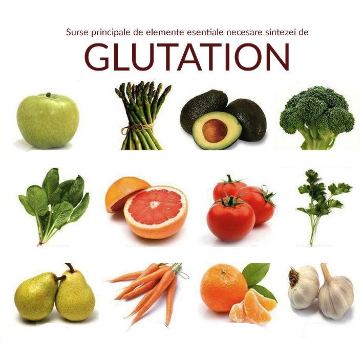 Surse elemente esentiale glutation