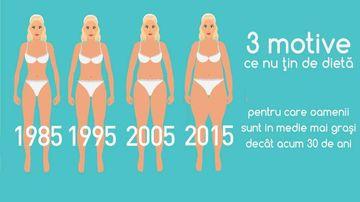 3 motive pentru care oamenii sunt mai grasi decat erau in urma cu 30 de ani - si nu are legatura cu mancarea sau lipsa de miscare