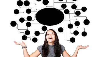 Mind Mapping - tehnica de marire a productivitatii