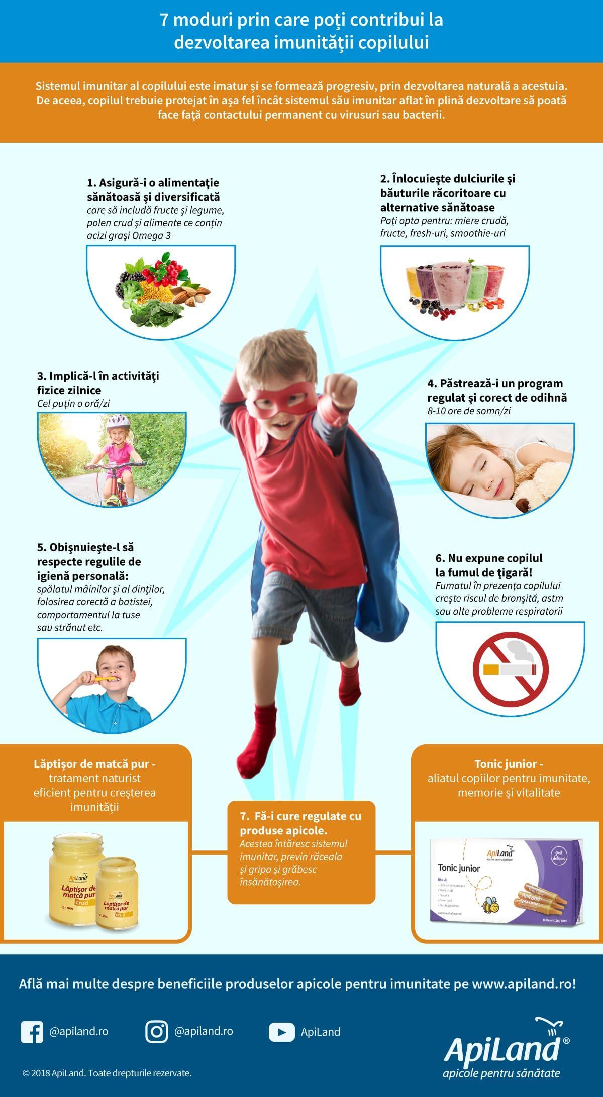 infografic apiland imunitate copii