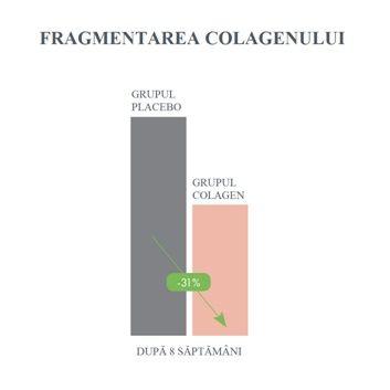 colagen lichid